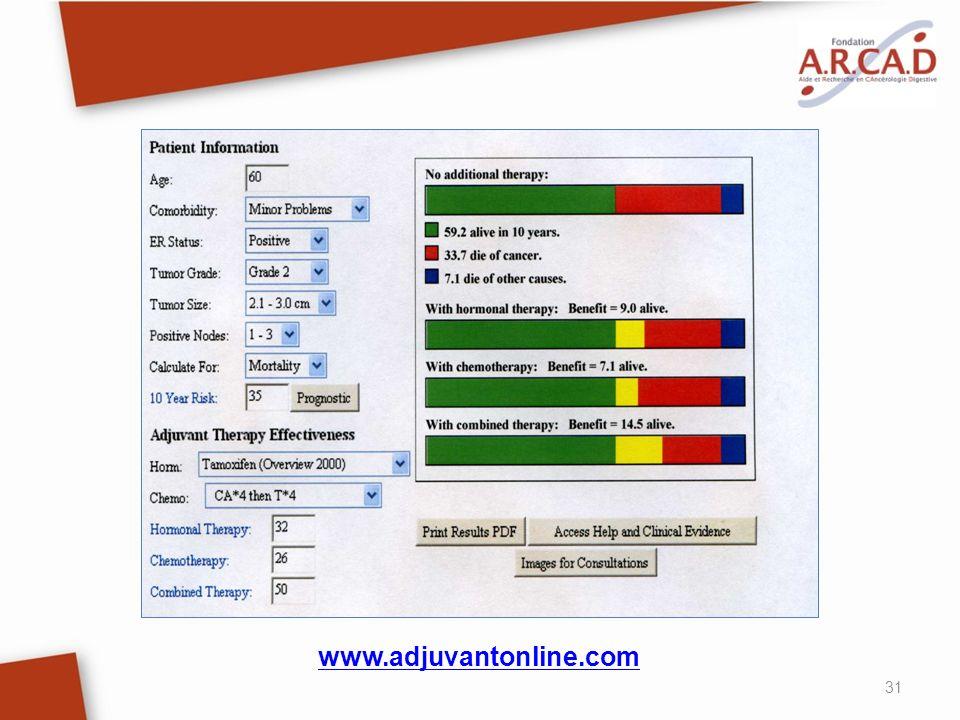 31 www.adjuvantonline.com