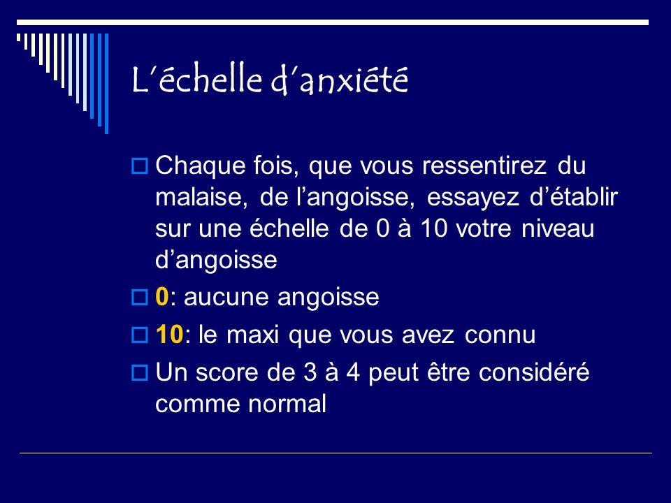 Léchelle danxiété Chaque fois, que vous ressentirez du malaise, de langoisse, essayez détablir sur une échelle de 0 à 10 votre niveau dangoisse 0: auc