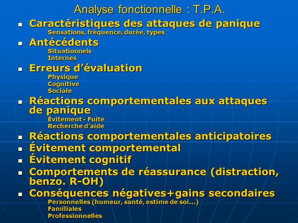 Analyse fonctionnelle : T.P.A. Caractéristiques des attaques de panique Caractéristiques des attaques de panique Sensations, fréquence, durée, types A