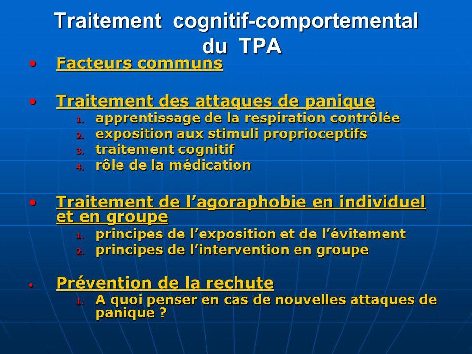 Traitement cognitif-comportemental du TPA Facteurs communsFacteurs communs Traitement des attaques de paniqueTraitement des attaques de panique 1. app