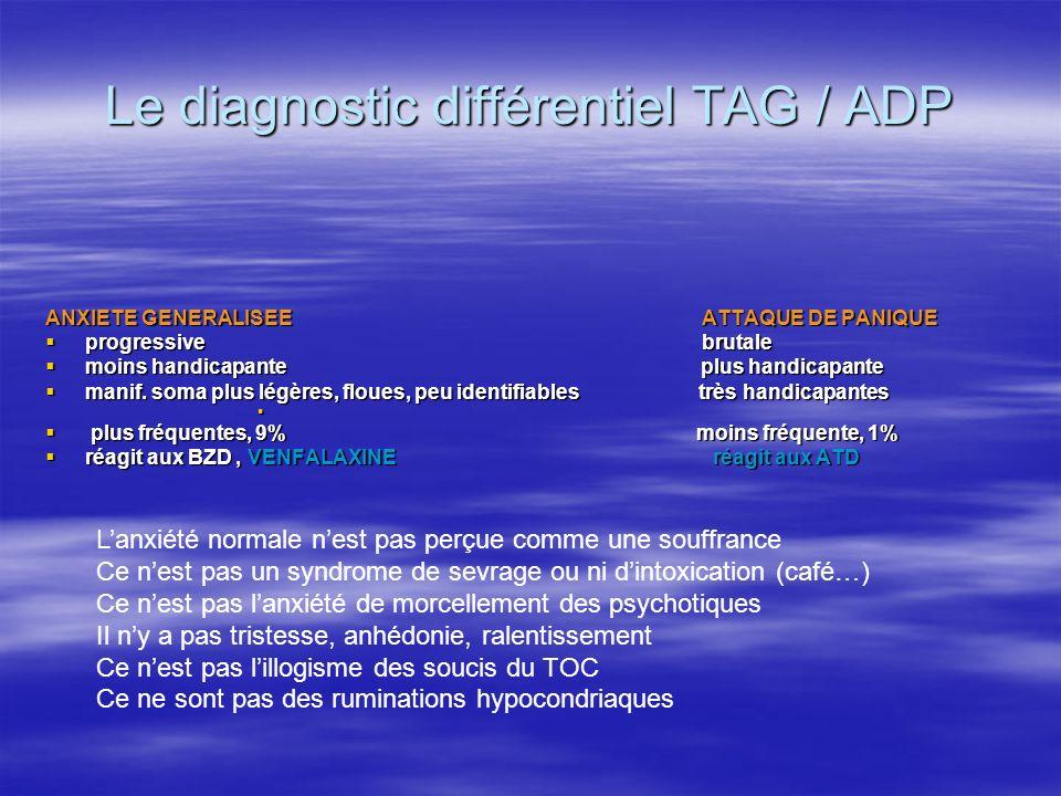Le diagnostic différentiel TAG / ADP ANXIETE GENERALISEE ATTAQUE DE PANIQUE progressive brutale progressive brutale moins handicapante plus handicapan