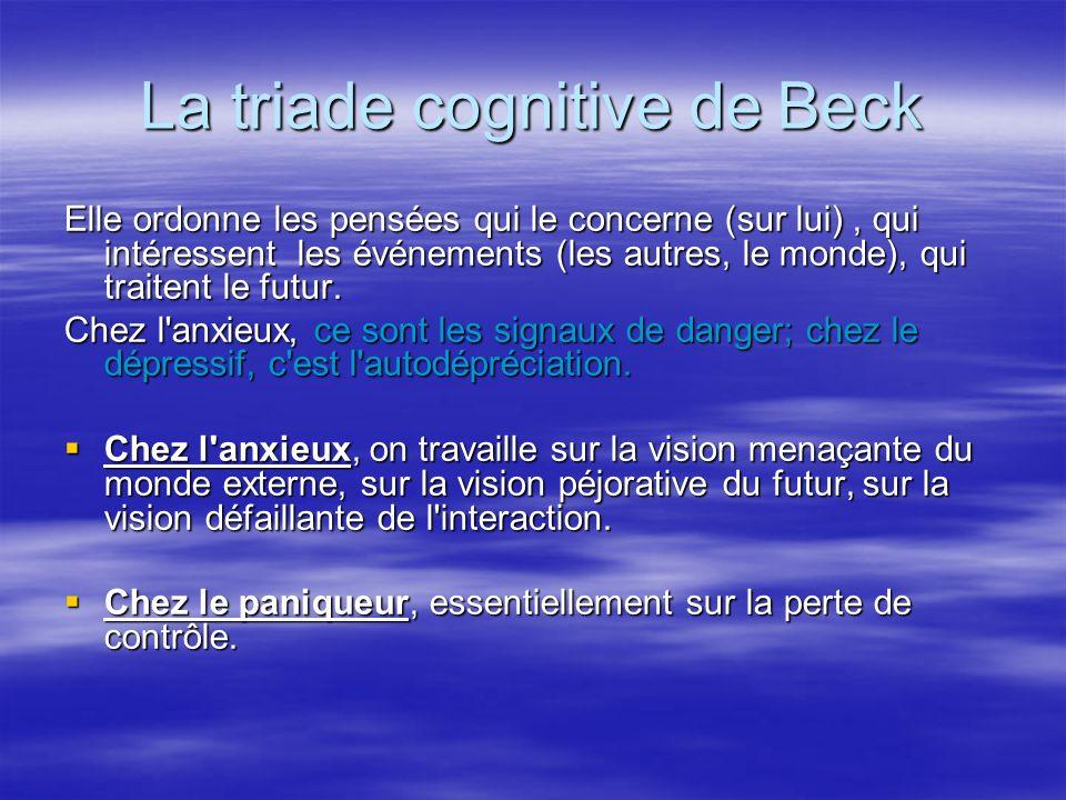 La triade cognitive de Beck Elle ordonne les pensées qui le concerne (sur lui), qui intéressent les événements (les autres, le monde), qui traitent le