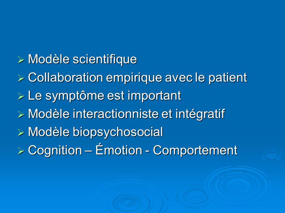 Modèle scientifique Modèle scientifique Collaboration empirique avec le patient Collaboration empirique avec le patient Le symptôme est important Le s