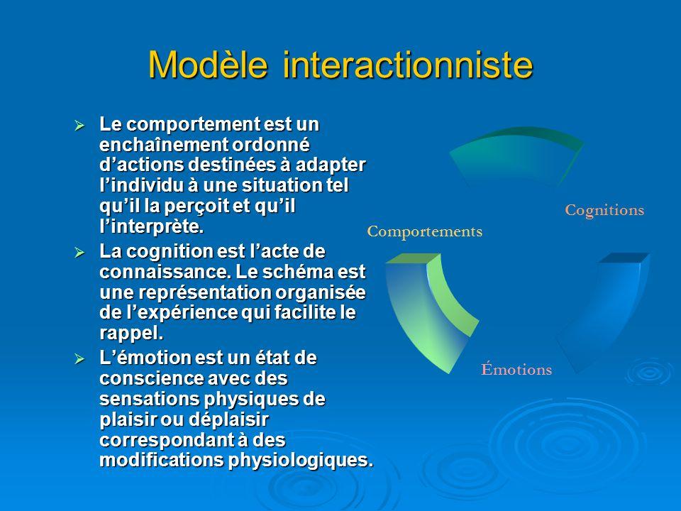 Modèle interactionniste Le comportement est un enchaînement ordonné dactions destinées à adapter lindividu à une situation tel quil la perçoit et quil