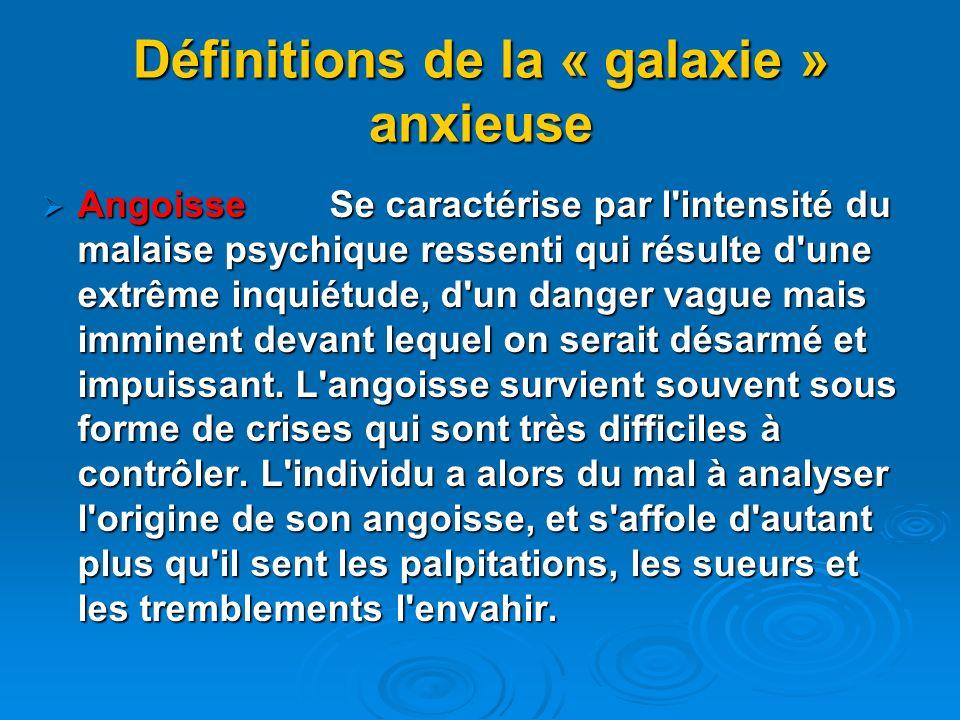 Définitions de la « galaxie » anxieuse AngoisseSe caractérise par l'intensité du malaise psychique ressenti qui résulte d'une extrême inquiétude, d'un