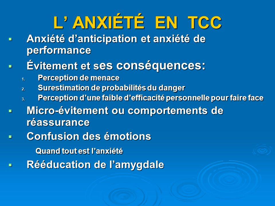 L ANXIÉTÉ EN TCC Anxiété danticipation et anxiété de performance Anxiété danticipation et anxiété de performance Évitement et s es conséquences: Évite