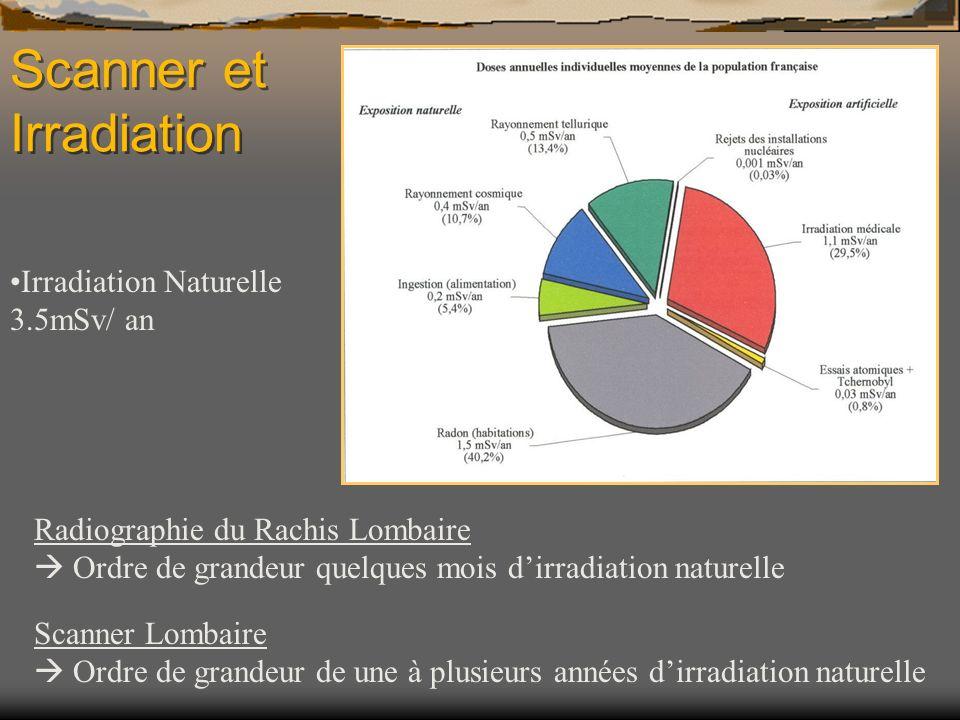 Scanner et Irradiation Irradiation Naturelle 3.5mSv/ an Radiographie du Rachis Lombaire Ordre de grandeur quelques mois dirradiation naturelle Scanner