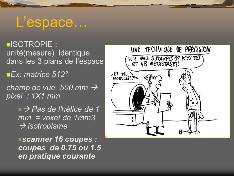 Lespace… ISOTROPIE : unité(mesure) identique dans les 3 plans de lespace Ex: matrice 512² champ de vue 500 mm pixel : 1X1 mm Pas de lhélice de 1 mm =