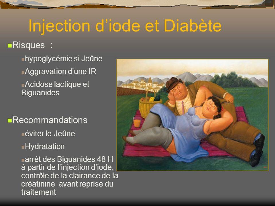 Injection diode et Diabète Risques : hypoglycémie si Jeûne Aggravation dune IR Acidose lactique et Biguanides Recommandations éviter le Jeûne Hydratat
