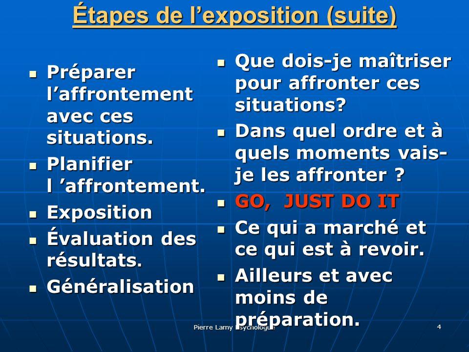 Pierre Lamy Psychologue 4 Étapes de lexposition (suite) Préparer laffrontement avec ces situations. Préparer laffrontement avec ces situations. Planif