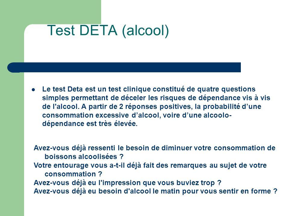 Test DETA (alcool) Le test Deta est un test clinique constitué de quatre questions simples permettant de déceler les risques de dépendance vis à vis d
