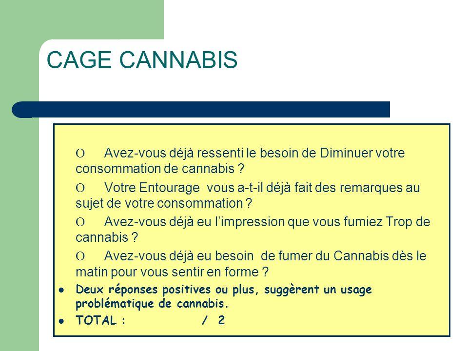 CAGE CANNABIS Avez-vous déjà ressenti le besoin de Diminuer votre consommation de cannabis ? Votre Entourage vous a-t-il déjà fait des remarques au su