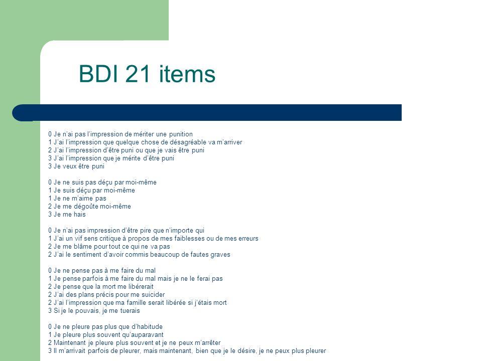 BDI 21 items 0 Je nai pas limpression de mériter une punition 1 Jai limpression que quelque chose de désagréable va marriver 2 Jai limpression dêtre p