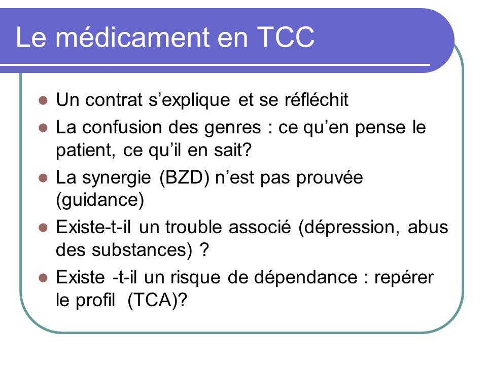 Le médicament en TCC Un contrat sexplique et se réfléchit La confusion des genres : ce quen pense le patient, ce quil en sait? La synergie (BZD) nest