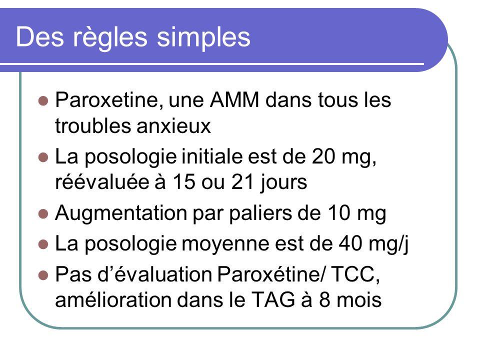 Des règles simples Paroxetine, une AMM dans tous les troubles anxieux La posologie initiale est de 20 mg, réévaluée à 15 ou 21 jours Augmentation par paliers de 10 mg La posologie moyenne est de 40 mg/j Pas dévaluation Paroxétine/ TCC, amélioration dans le TAG à 8 mois