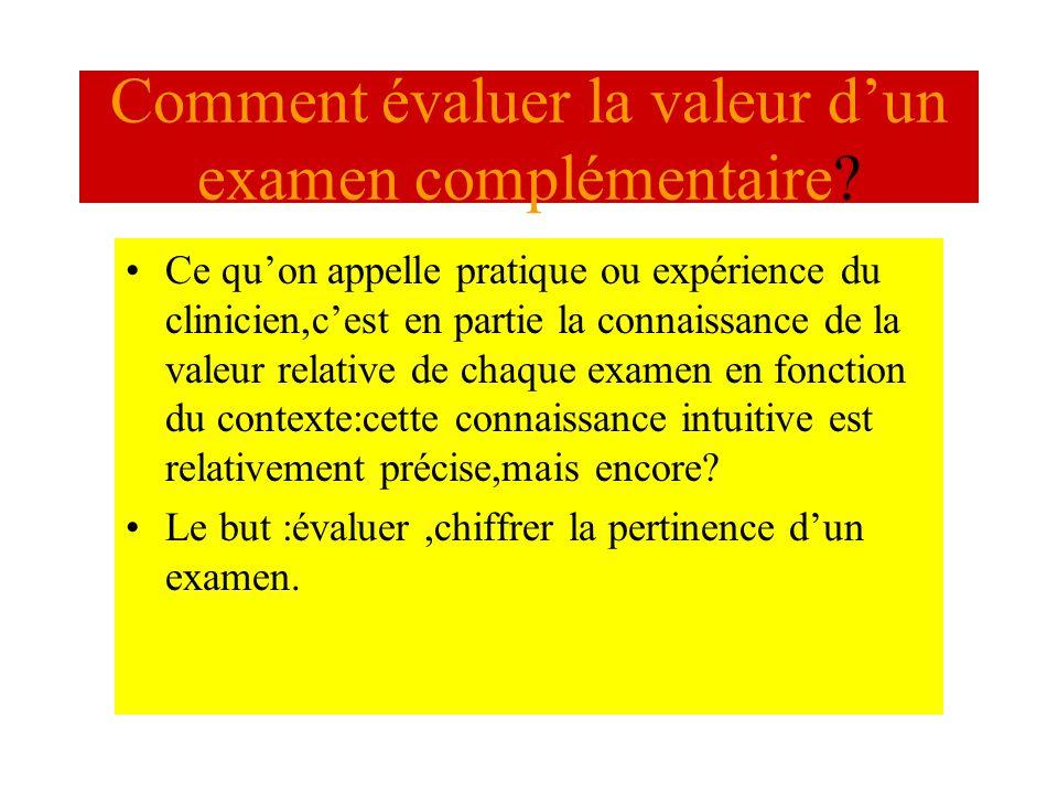 Comment évaluer la valeur dun examen complémentaire? Ce quon appelle pratique ou expérience du clinicien,cest en partie la connaissance de la valeur r