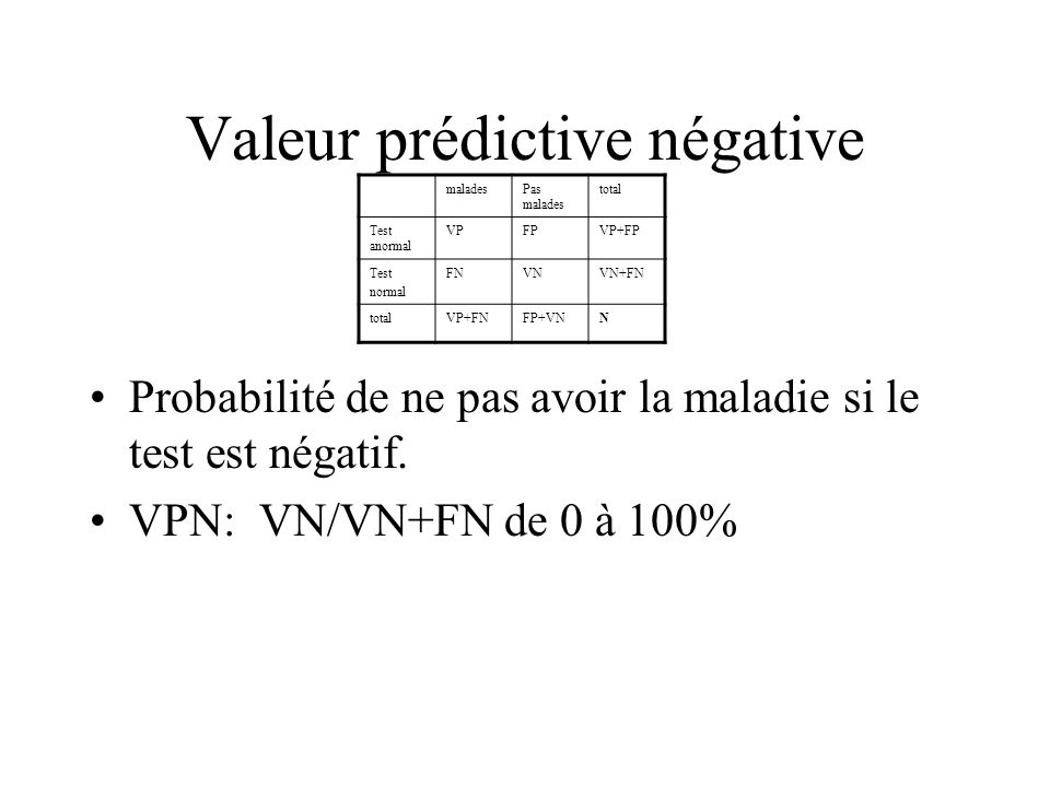 Valeur prédictive négative Probabilité de ne pas avoir la maladie si le test est négatif. VPN: VN/VN+FN de 0 à 100% maladesPas malades total Test anor