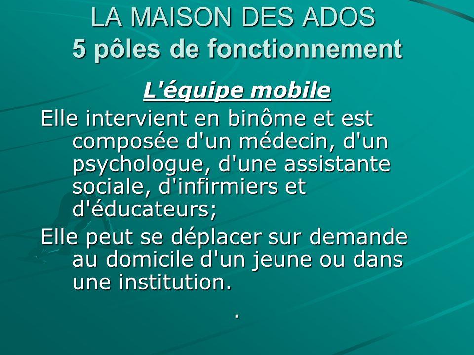LA MAISON DES ADOS 5 pôles de fonctionnement L'équipe mobile Elle intervient en binôme et est composée d'un médecin, d'un psychologue, d'une assistant