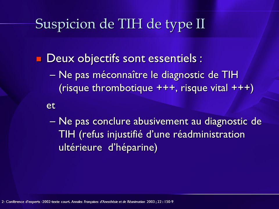 Suspicion de TIH de type II Deux objectifs sont essentiels : Deux objectifs sont essentiels : –Ne pas méconnaître le diagnostic de TIH (risque thrombotique +++, risque vital +++) et –Ne pas conclure abusivement au diagnostic de TIH (refus injustifié dune réadministration ultérieure dhéparine) 2- Conférence dexperts -2002-texte court.