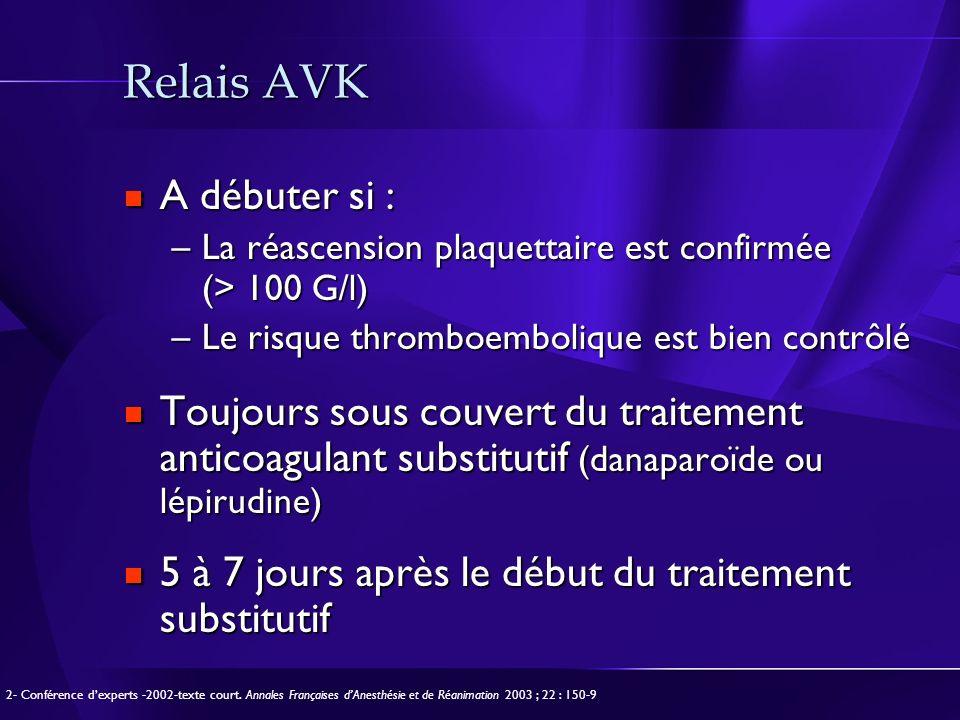 Relais AVK A débuter si : A débuter si : –La réascension plaquettaire est confirmée (> 100 G/l) –Le risque thromboembolique est bien contrôlé Toujours sous couvert du traitement anticoagulant substitutif (danaparoïde ou lépirudine) Toujours sous couvert du traitement anticoagulant substitutif (danaparoïde ou lépirudine) 5 à 7 jours après le début du traitement substitutif 5 à 7 jours après le début du traitement substitutif 2- Conférence dexperts -2002-texte court.