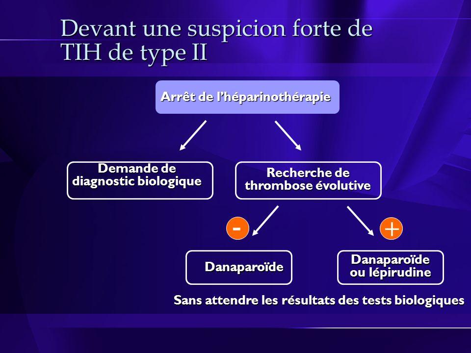Devant une suspicion forte de TIH de type II Sans attendre les résultats des tests biologiques Danaparoïde Danaparoïde ou lépirudine Demande de diagnostic biologique Recherche de thrombose évolutive Arrêt de lhéparinothérapie - +