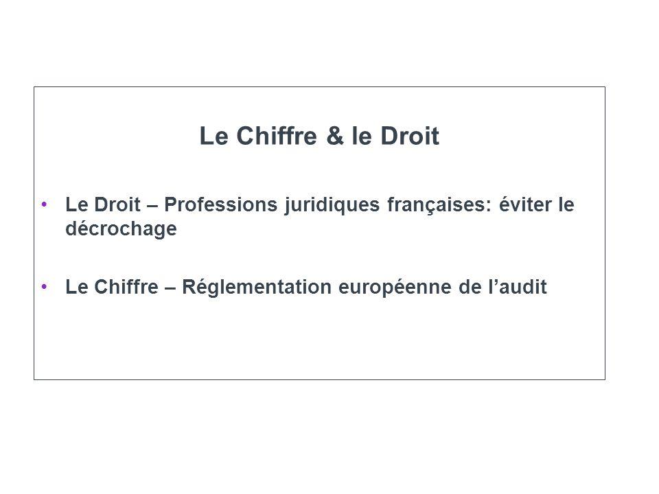 Le Chiffre & le Droit Le Droit – Professions juridiques françaises: éviter le décrochage Le Chiffre – Réglementation européenne de laudit
