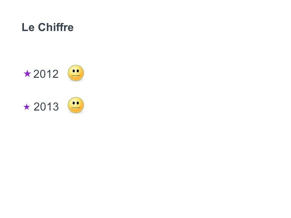 Le Chiffre 2012 2013