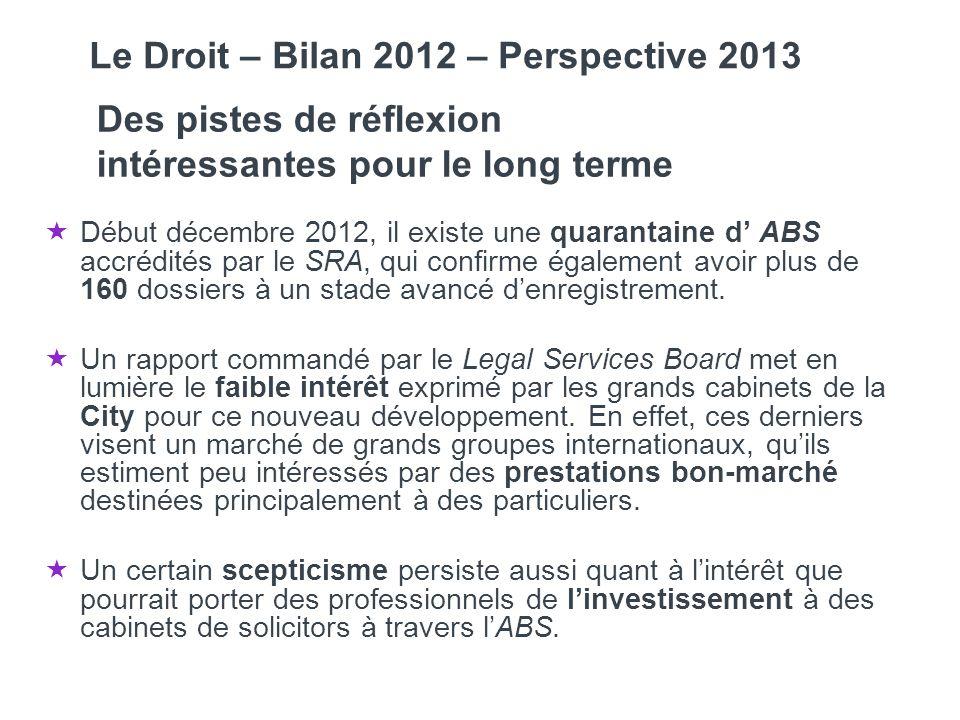 Des pistes de réflexion intéressantes pour le long terme Début décembre 2012, il existe une quarantaine d ABS accrédités par le SRA, qui confirme également avoir plus de 160 dossiers à un stade avancé denregistrement.