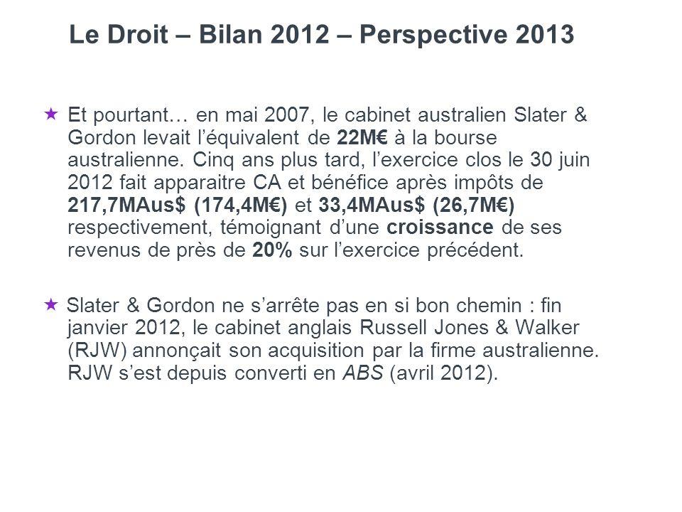 Et pourtant… en mai 2007, le cabinet australien Slater & Gordon levait léquivalent de 22M à la bourse australienne.