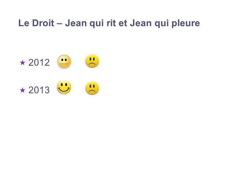 Le Droit – Jean qui rit et Jean qui pleure 2012 2013