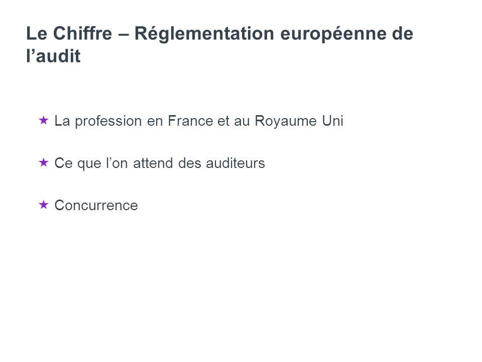 Le Chiffre – Réglementation européenne de laudit La profession en France et au Royaume Uni Ce que lon attend des auditeurs Concurrence