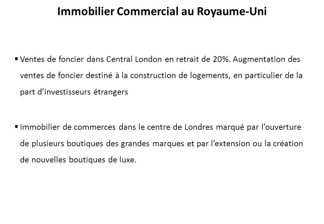 Immobilier Commercial au Royaume-Uni Ventes de foncier dans Central London en retrait de 20%.