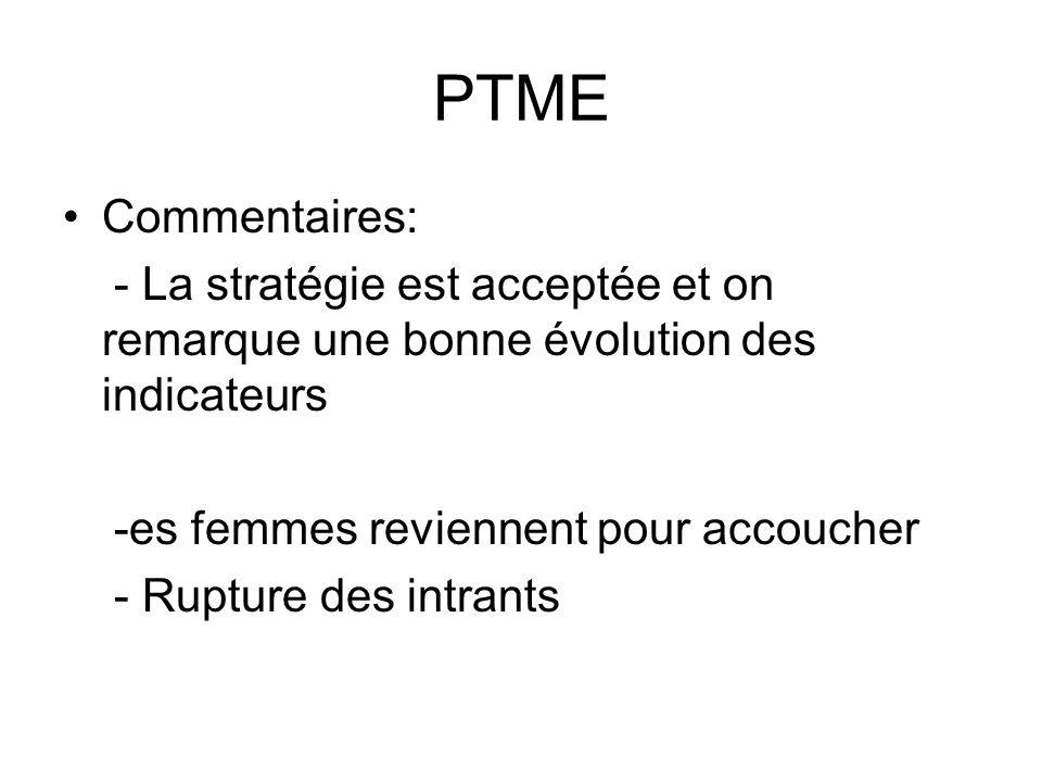 PTME Commentaires: - La stratégie est acceptée et on remarque une bonne évolution des indicateurs -es femmes reviennent pour accoucher - Rupture des i
