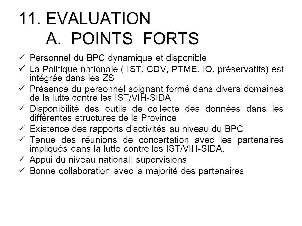 11.EVALUATION A. POINTS FORTS Personnel du BPC dynamique et disponible La Politique nationale ( IST, CDV, PTME, IO, préservatifs) est intégrée dans le