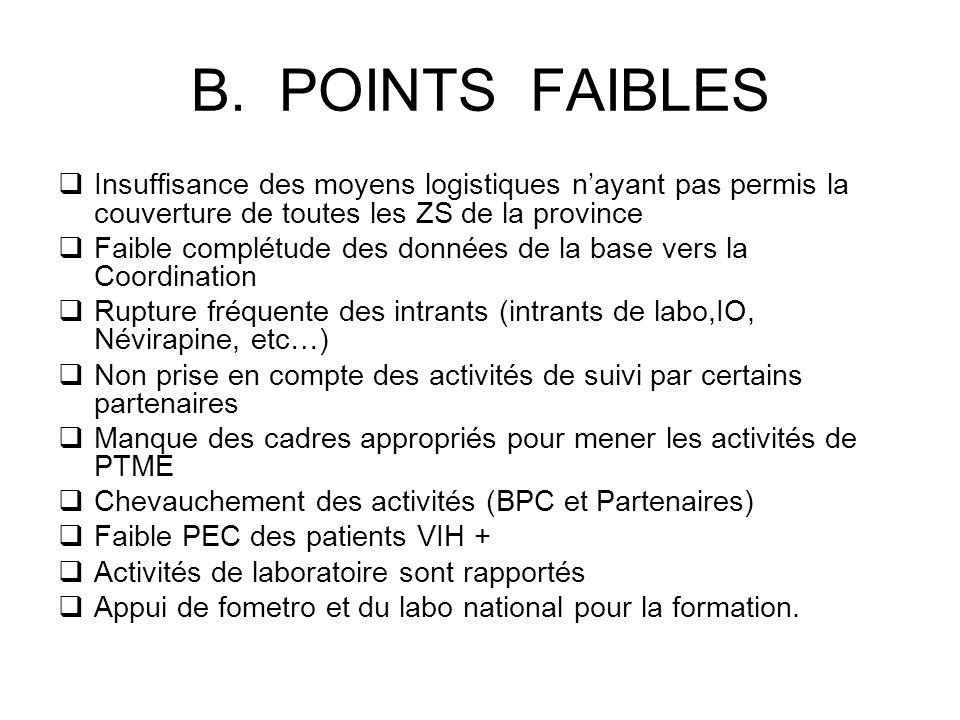 B. POINTS FAIBLES Insuffisance des moyens logistiques nayant pas permis la couverture de toutes les ZS de la province Faible complétude des données de