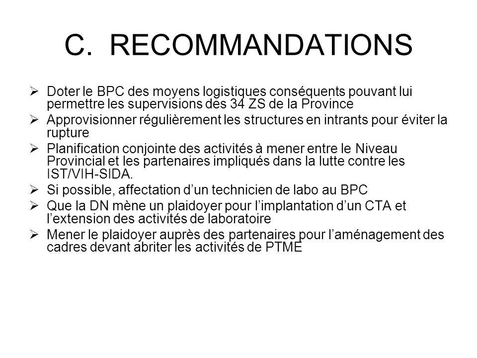 C. RECOMMANDATIONS Doter le BPC des moyens logistiques conséquents pouvant lui permettre les supervisions des 34 ZS de la Province Approvisionner régu