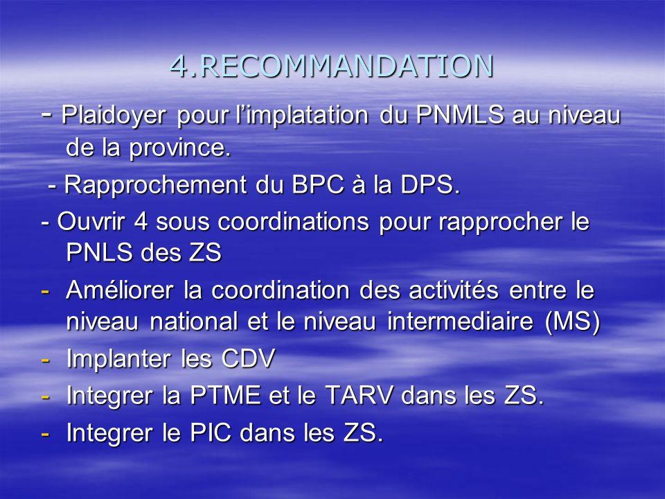 4.RECOMMANDATION - Plaidoyer pour limplatation du PNMLS au niveau de la province. - Rapprochement du BPC à la DPS. - Rapprochement du BPC à la DPS. -