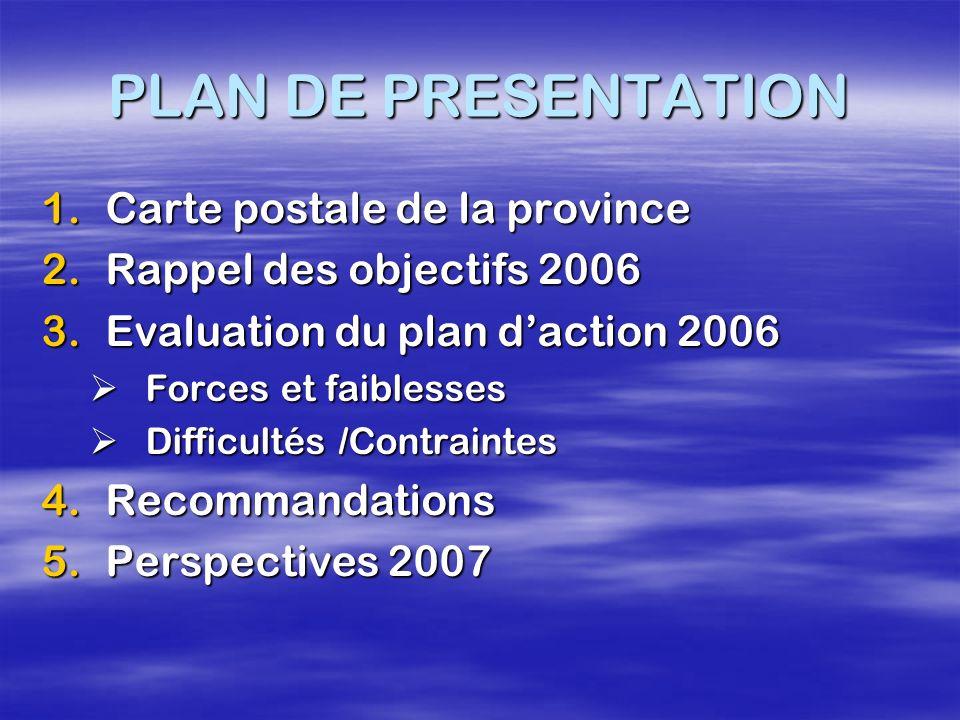 PLAN DE PRESENTATION 1.Carte postale de la province 2.Rappel des objectifs 2006 3.Evaluation du plan daction 2006 Forces et faiblesses Forces et faibl