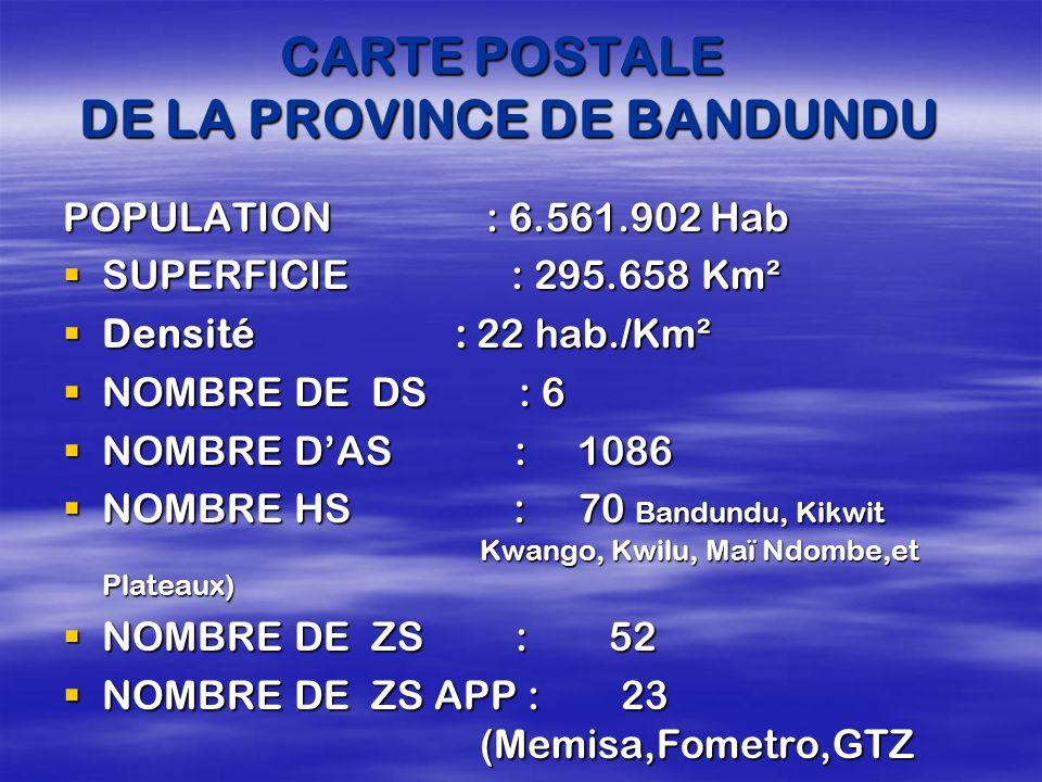 CARTE POSTALE DE LA PROVINCE DE BANDUNDU POPULATION : 6.561.902 Hab SUPERFICIE : 295.658 Km² SUPERFICIE : 295.658 Km² Densité : 22 hab./Km² Densité :
