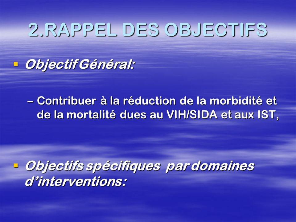 2.RAPPEL DES OBJECTIFS Objectif Général: Objectif Général: –Contribuer à la réduction de la morbidité et de la mortalité dues au VIH/SIDA et aux IST,