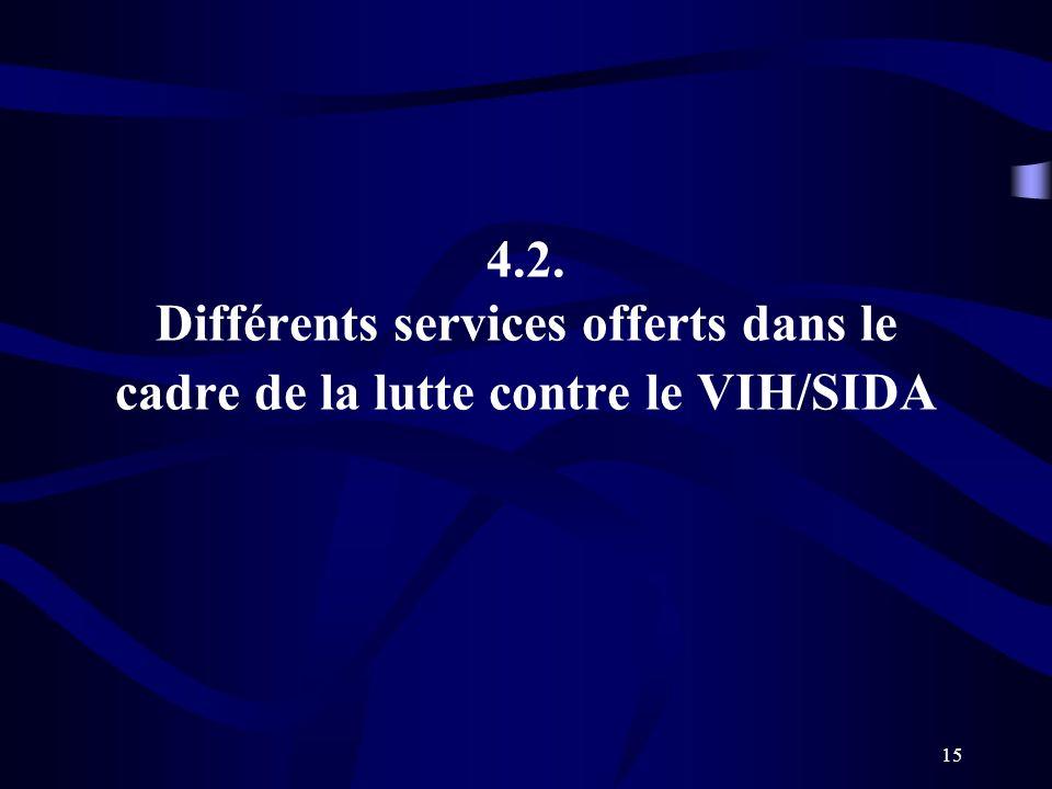 15 4.2. Différents services offerts dans le cadre de la lutte contre le VIH/SIDA