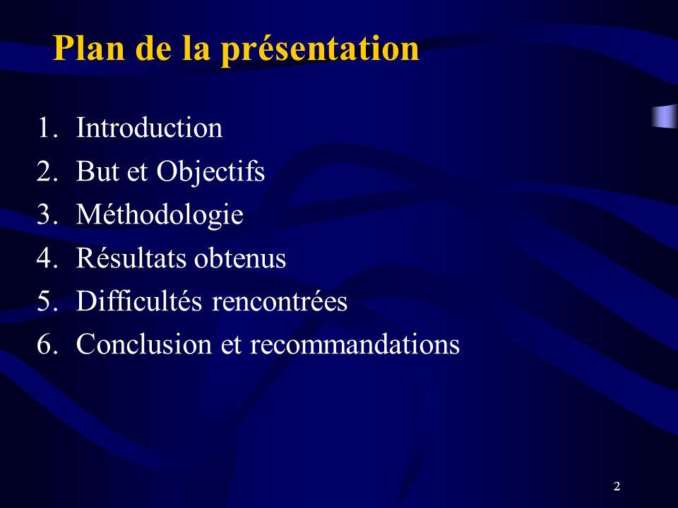 2 Plan de la présentation 1.Introduction 2.But et Objectifs 3.Méthodologie 4.Résultats obtenus 5.Difficultés rencontrées 6.Conclusion et recommandatio