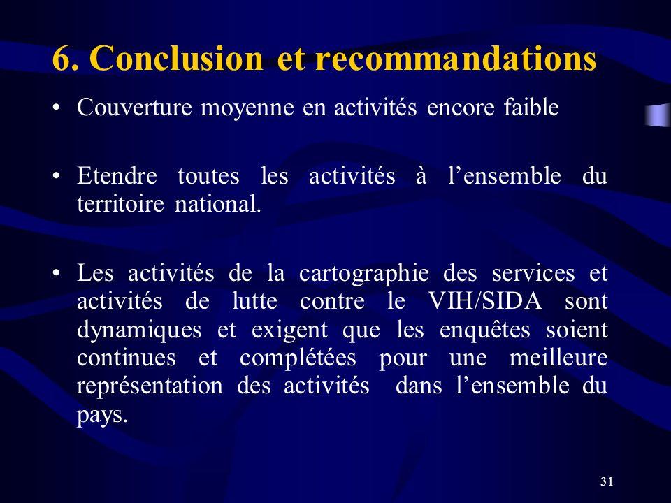 31 6. Conclusion et recommandations Couverture moyenne en activités encore faible Etendre toutes les activités à lensemble du territoire national. Les