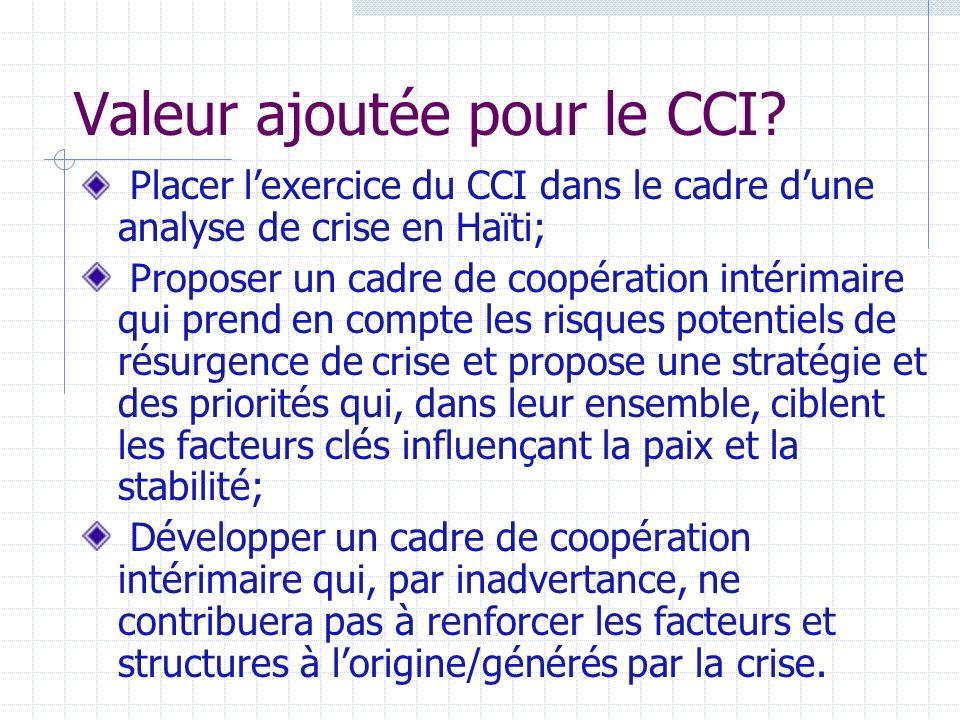 Valeur ajoutée pour le CCI.