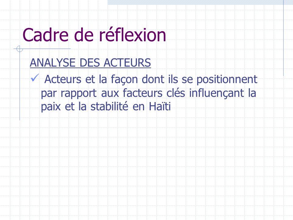 Cadre de réflexion ANALYSE DES ACTEURS Acteurs et la façon dont ils se positionnent par rapport aux facteurs clés influençant la paix et la stabilité en Haïti