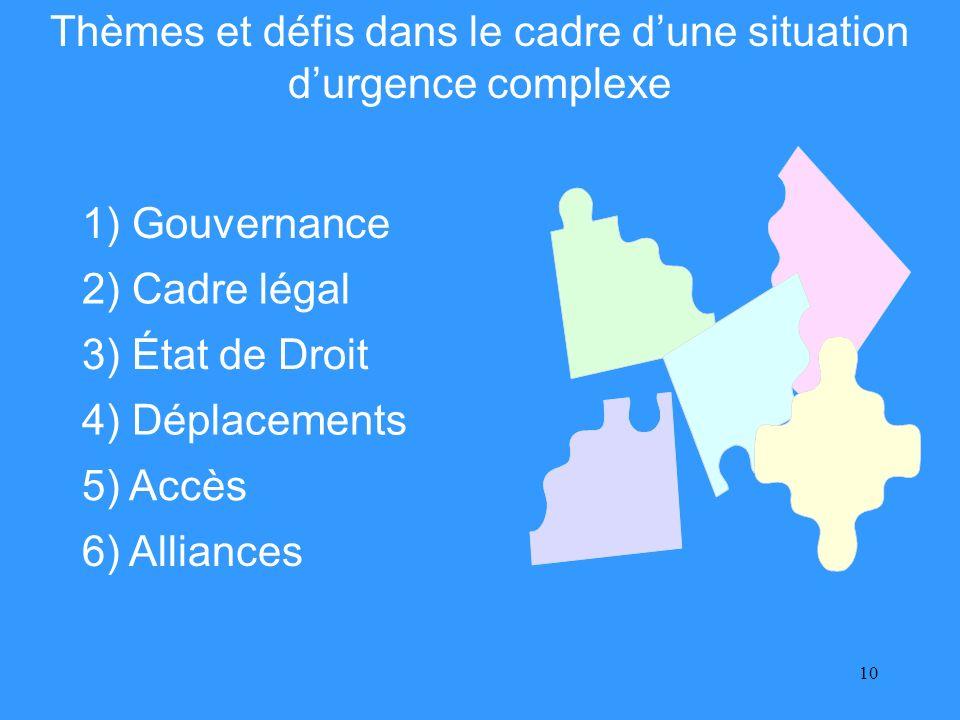 10 Thèmes et défis dans le cadre dune situation durgence complexe 6) Alliances 5) Accès 4) Déplacements 3) État de Droit 2) Cadre légal 1) Gouvernance