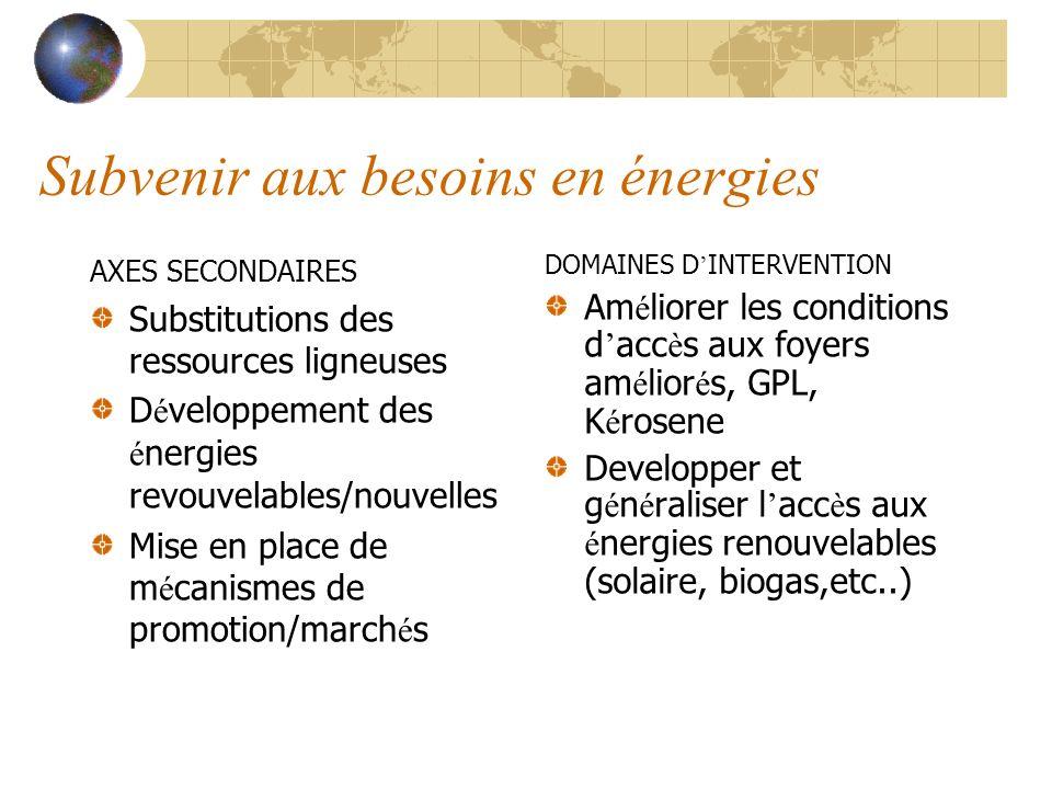 Subvenir aux besoins en énergies AXES SECONDAIRES Substitutions des ressources ligneuses D é veloppement des é nergies revouvelables/nouvelles Mise en