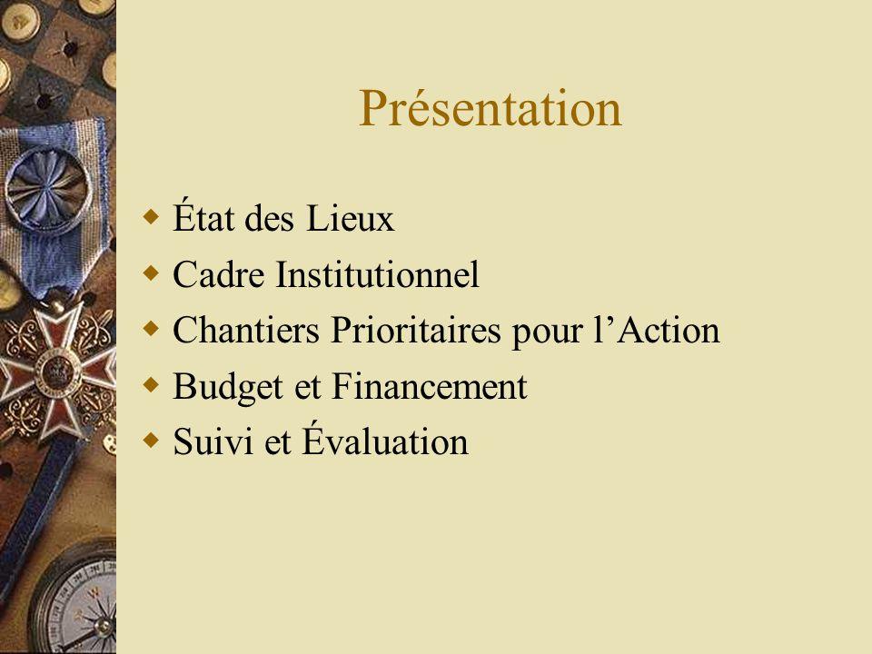 Présentation État des Lieux Cadre Institutionnel Chantiers Prioritaires pour lAction Budget et Financement Suivi et Évaluation