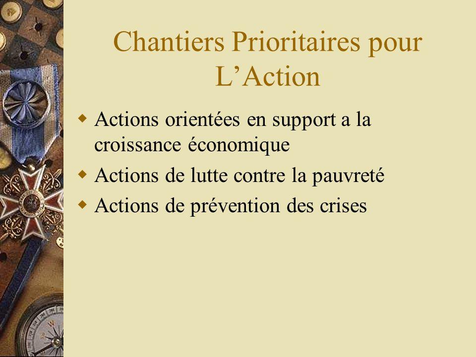 Chantiers Prioritaires pour LAction Actions orientées en support a la croissance économique Actions de lutte contre la pauvreté Actions de prévention des crises