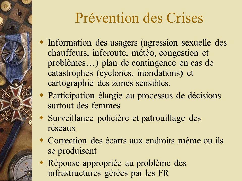 Prévention des Crises Information des usagers (agression sexuelle des chauffeurs, inforoute, météo, congestion et problèmes…) plan de contingence en cas de catastrophes (cyclones, inondations) et cartographie des zones sensibles.